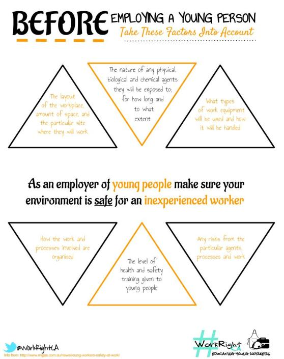 Employer Resource - Before You Hire